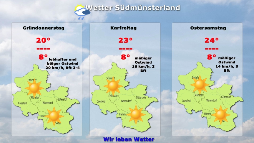 Wetter In Ahlen Westfalen