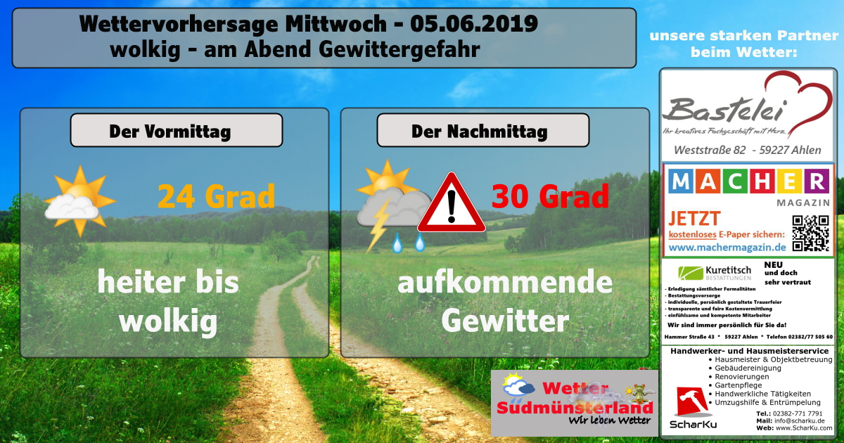 Wettervorhersage Mittwoch