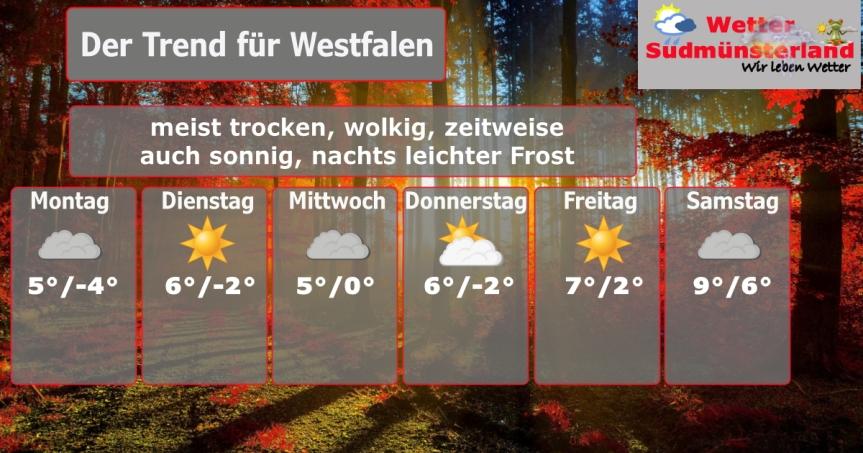 Wettervorhersage Woche