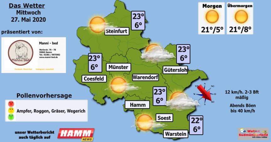 Wetterbericht Für Mittwoch