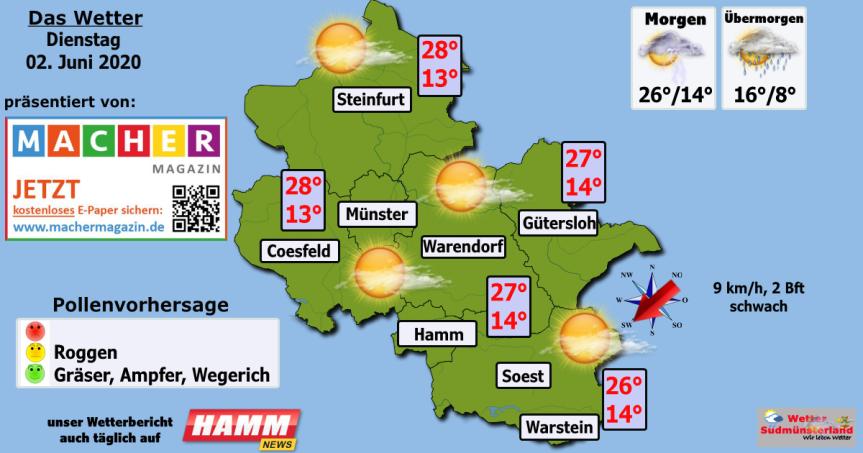 Dein Wetterbericht für Dienstag, 02. Juni2020