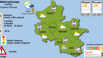 Wetter.Com Winterberg