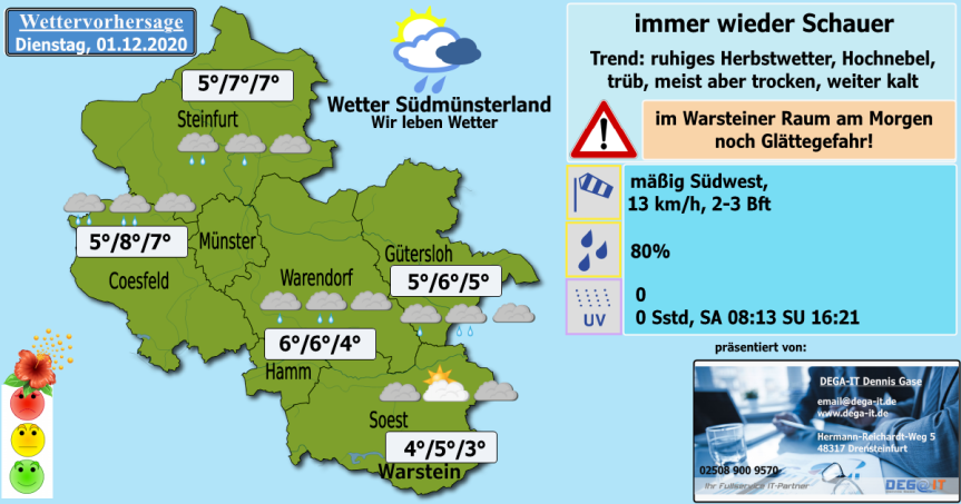 Bedeckt und immer wieder Schauer, später nachlassend – Wettervorhersage Dienstag01.12.2020