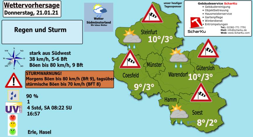 Sturmböen und Schauer – Wettervorhersage 21.01.2021